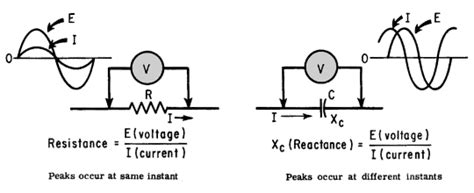 inductor tamil meaning inductor definition in tamil 28 images capacitors definition computer 28 images capacitor