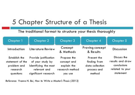 structure of the dissertation how to write a thesis