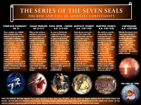 origins and endings seeing yourself through the apocalypse books images of scroll of revelation with seven seals sealsoft