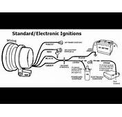 Vehicular Education  Simple Tach Install For HEI Distributor