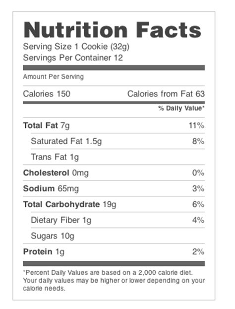 easy nutrition facts label plugins