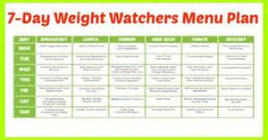 weight watchers freestyle the only cookbook you need in 2018 to lose weight faster and smarter with weight watchers smart points recipes books 7 day weight watchers menu plan weight watchers recipes