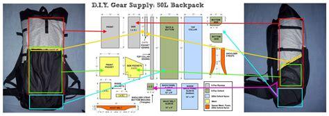 backpack diy gear supply