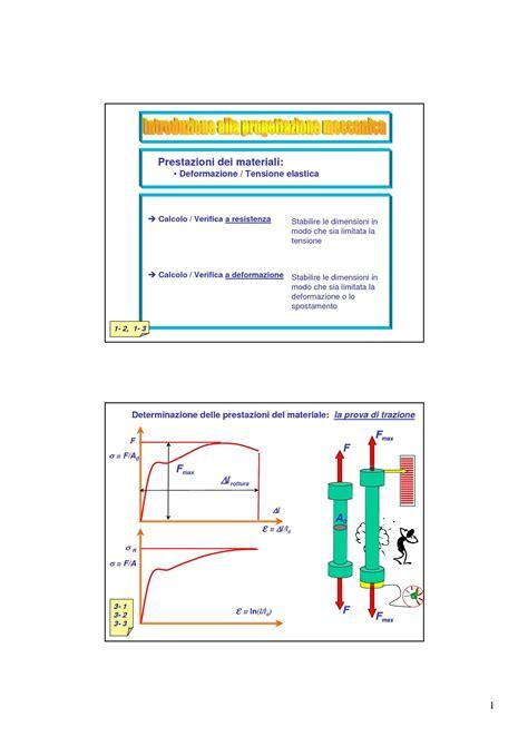 progettazione meccanica dispense progettazione meccanica introduzione dispense