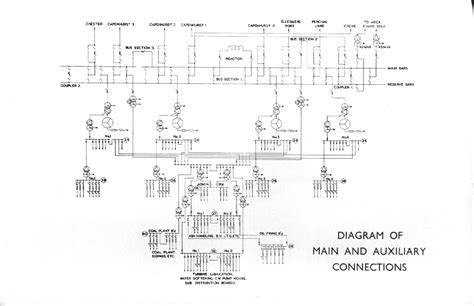 overhead crane electrical wiring diagram overhead free