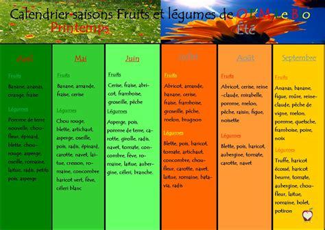 Q T Calendrier Calendrier Des Saisons Fruits Et L 233 Gumes