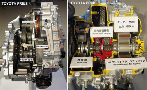 Toyota Prius Automatic Transmission D 233 Tails Du Nouveau Groupe Motopropulseur Hybride Tnga Pour