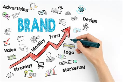 branding in five and your brand is not your logo 5 reasons you need a brand strategy and architecture pam moore
