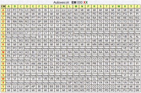 grammatica greca antica dispense tavole numeriche da 1 a 1000 da stare 28 images tavole