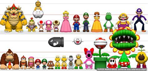 3d Measurement Just How Big Is A Super Mario Pipe