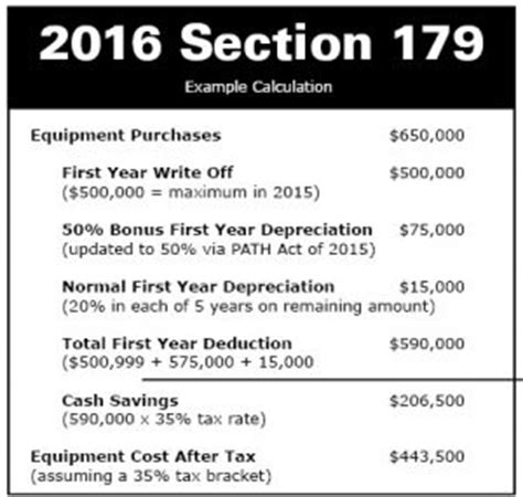 bonus depreciation and section 179 sec 179 depreciation autos post