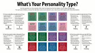 tomt what is the name of that personality test that has
