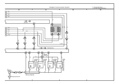 2006 volvo s80 headlight wiring harness diagram 2005 xc90