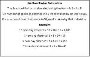 how can the bradford factor help you to manage absences