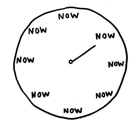 Date Now by Clock Gif Find On Giphy