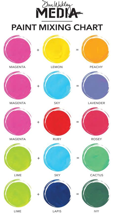 dina wakley media paint mixing chart www rangerink dina wakley media paint