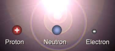 Are Electrons Bigger Than Protons And Neutrons Astronomy Space Travel And Our Coming Hurdles Atoms