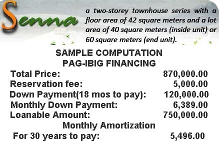 pag ibig housing loan amortization calculator nuvista home finder philippines