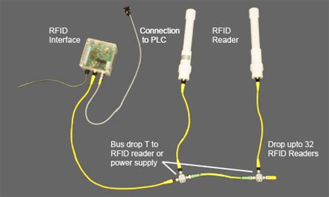 rfid passive rfid solutions allied automation
