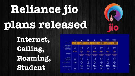 home wireless internet plans new reliance wimax reliance wimax reliance jio jiofi 4g tariff plans latest voice