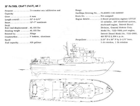 swift boat plans designs