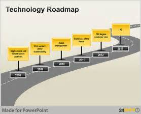 technology roadmap template ppt best photos of it technology road map exles