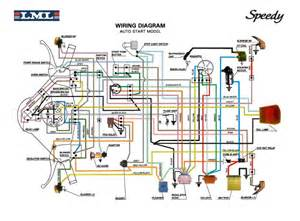 150cc scooter wiring diagram motorcycle review and galleries