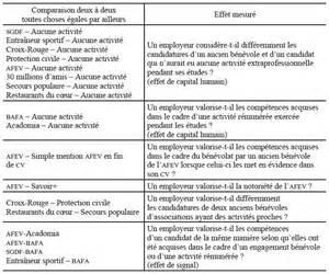 Lettre De Recommandation Tuteur Exemple Lettre De Recommandation Tuteur De Stage Document