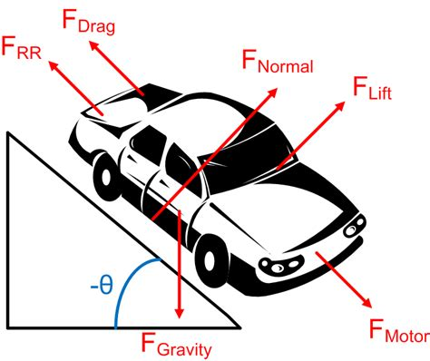 free diagram car www pixshark images