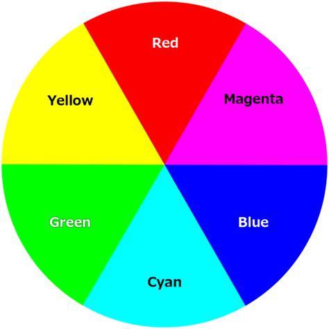 what are the three primary colors quark card dealer the quantum chromodynamics trading