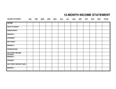 exceptional 12 month or yearly income statement template