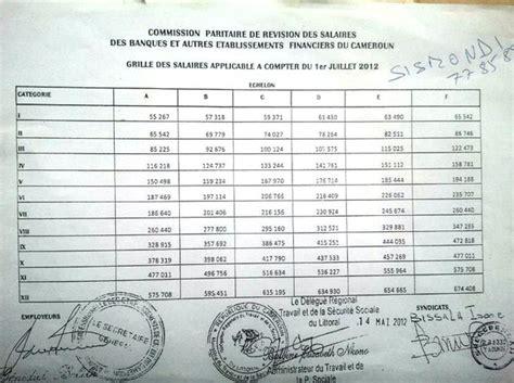 la grille des salaires pour le secteur btp construction grille des salaires cnps