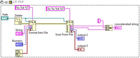 format date labview error code 85 when using scan from file in labview