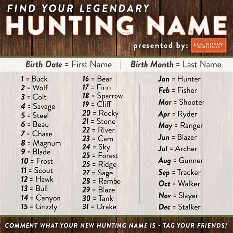 what s in a name st s community what s your legendary name legendary whitetails