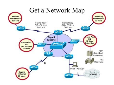 network wiring diagram b k grayengineeringeducation