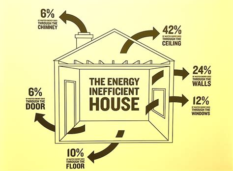 buying a house under an llc reduce home energy bills arch home inspections llc