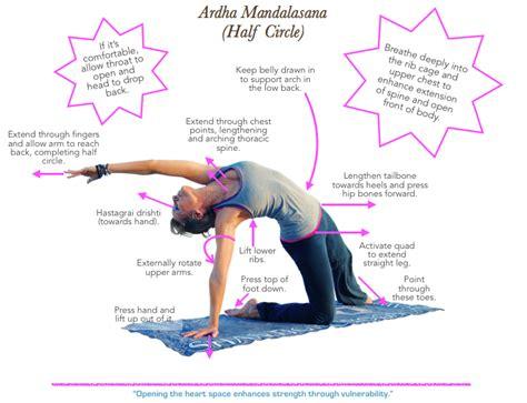 boat pose teaching points asana tip sheet 28 ardha mandalasana blissful yogini