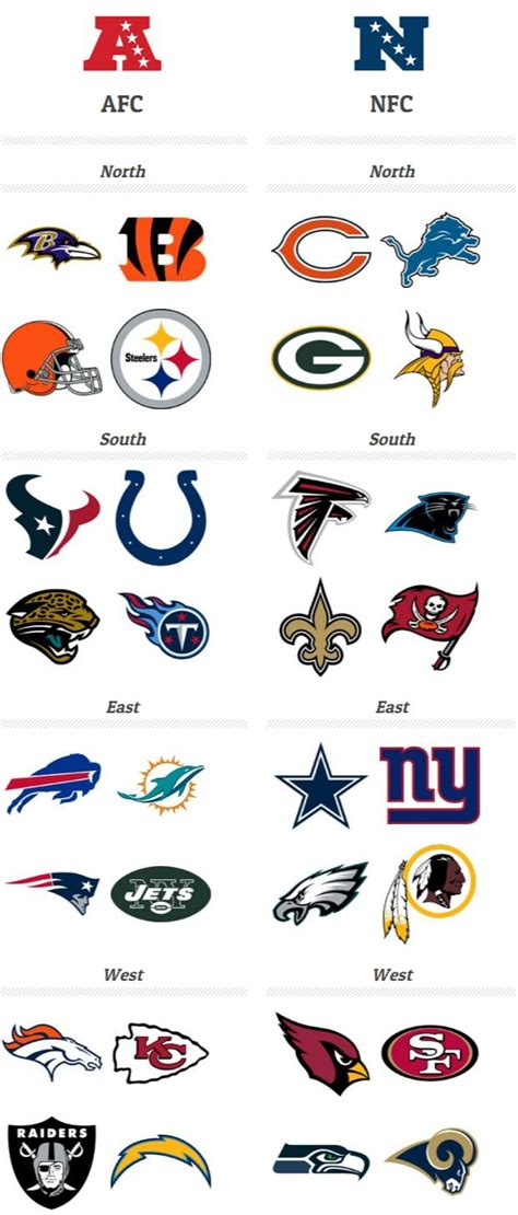 best 25 nfl team logos ideas on pinterest nfl nfl logo nfl football teams logos and names www pixshark com