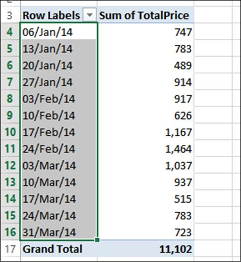 format date pivot table format date field subtotals excel pivot tablesexcel