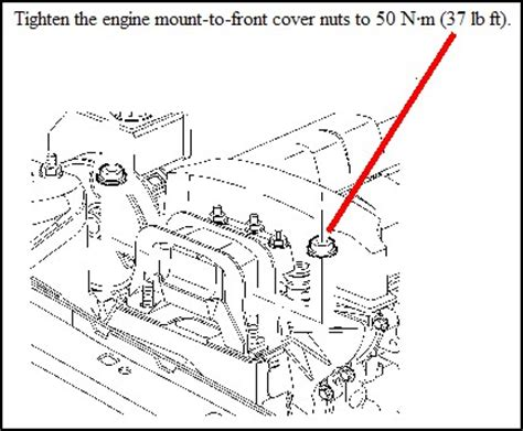 saturn motor mount location get free image about wiring diagram