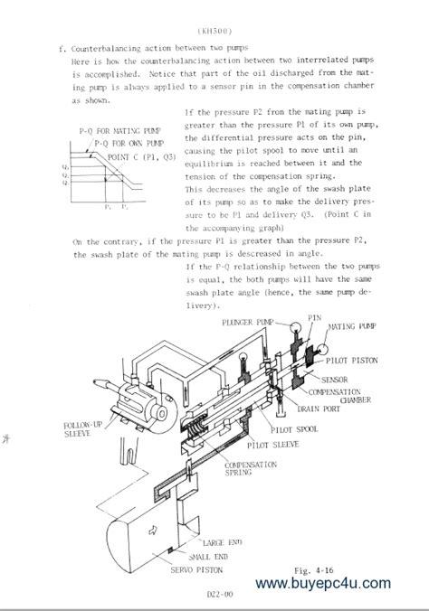 Hitachi KH300 KH300-3 Hydraulic Crawler Crane PDF Manuals