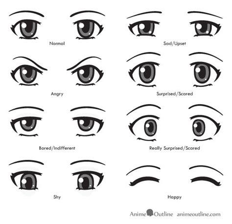 Tutorial Gambar Mata Anime | cara menggambar manga eye