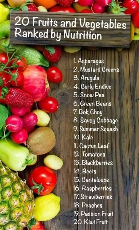 fruit 20 nutrition healthcare diet to lose weight 20 fruits and veggies