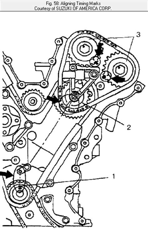 2008 Suzuki Xl7 Timing Chain What Are The Belt Timing Engine For The 2001 Suzuki Xl 7