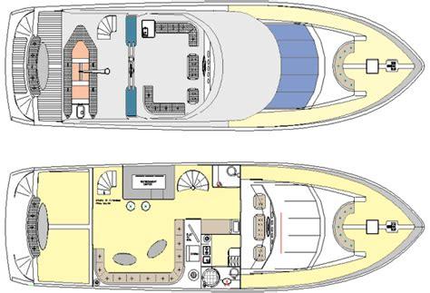 fiberglass supplies for boats boat building boat building fiberglass supplies