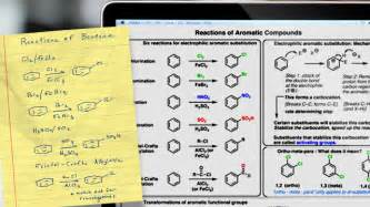 organic chemistry resources and study tips master