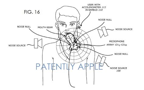 apple headset wiring diagram free wiring