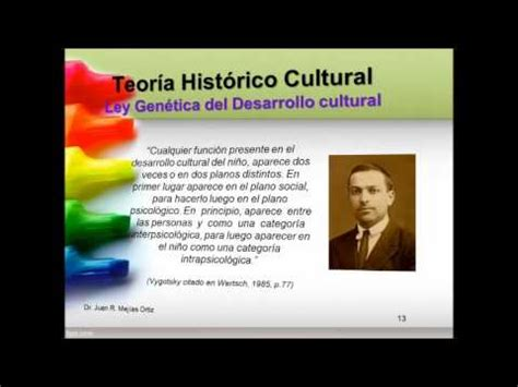 Modelo Curricular Historico Cultural Diplomado Reforma Curricular Presencial 187 Recursos