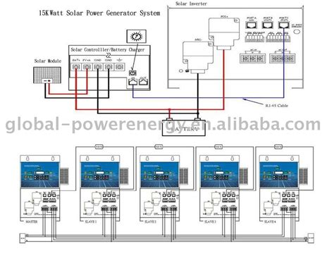 solar power systems for homes prices how to solar power