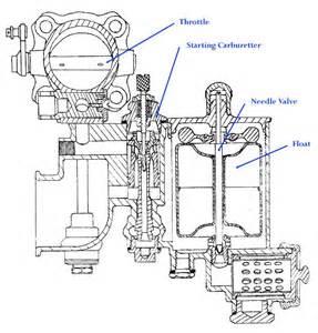 rolls royce ignition wiring diagrams royce free printable wiring diagrams